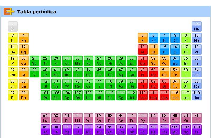 La tabla peridica tendr cuatro nuevos elementos launi santo domingo rd la unin internacional de qumica pura y aplicada que tiene la potestad de decidir qu elementos incluir en la tabla peridica urtaz Image collections
