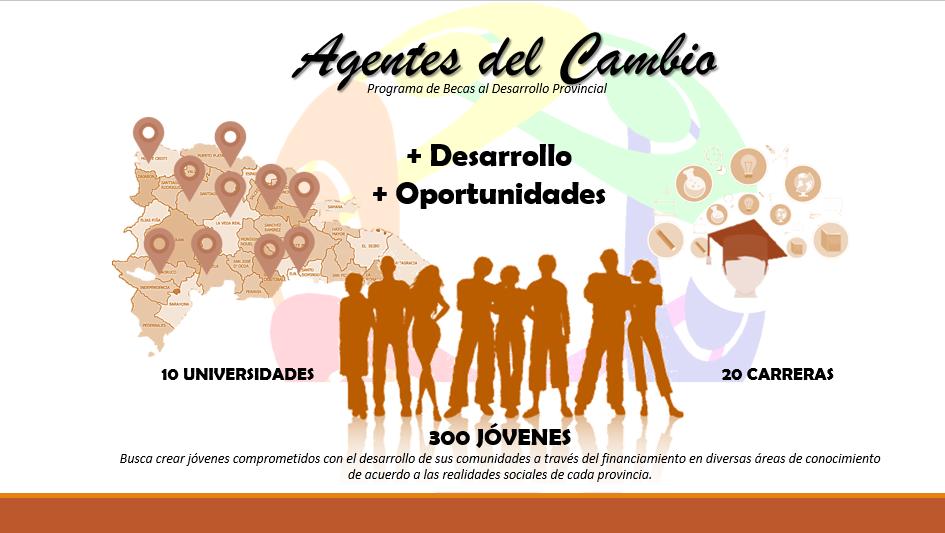 Ministerio de la Juventud ofrece 300 becas para estudios ...