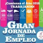 Feria de empleos promete contacto con 300 empresas
